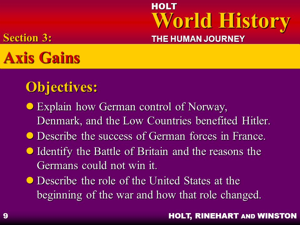 Axis Gains Objectives: Section 3: