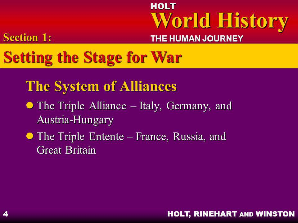 The System of Alliances