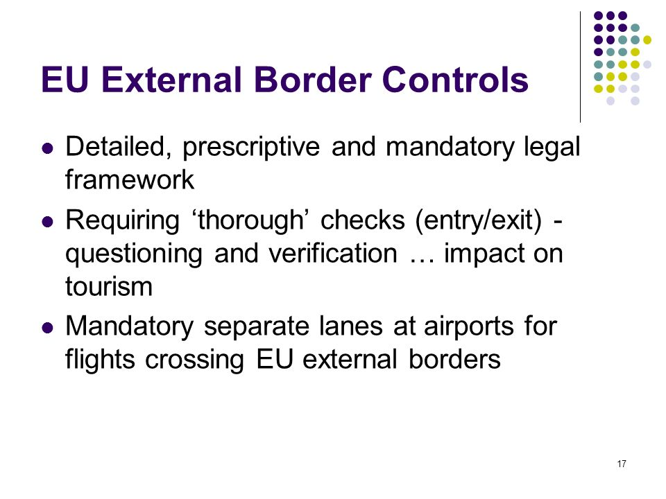 EU External Border Controls