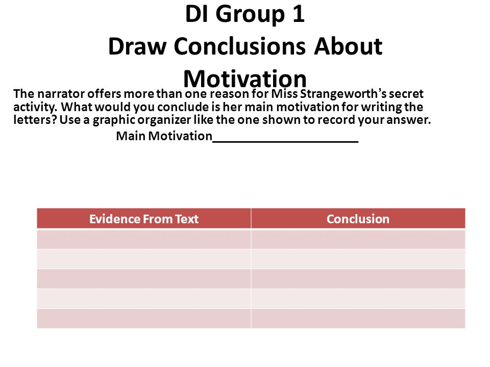 DI Group 1 Draw Conclusions About Motivation