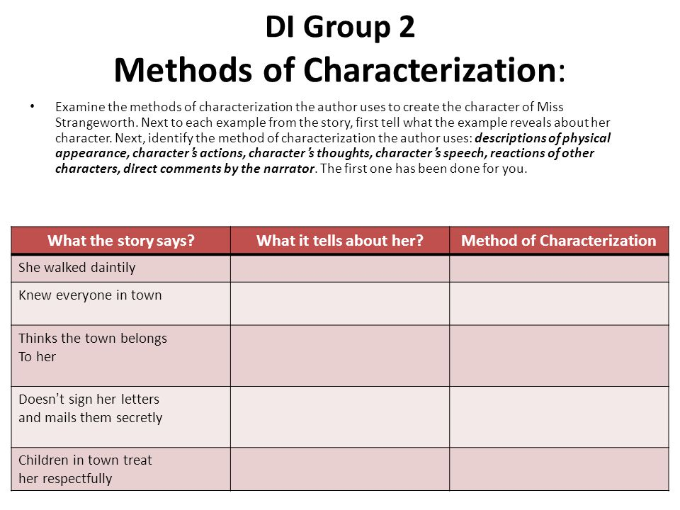 DI Group 2 Methods of Characterization: