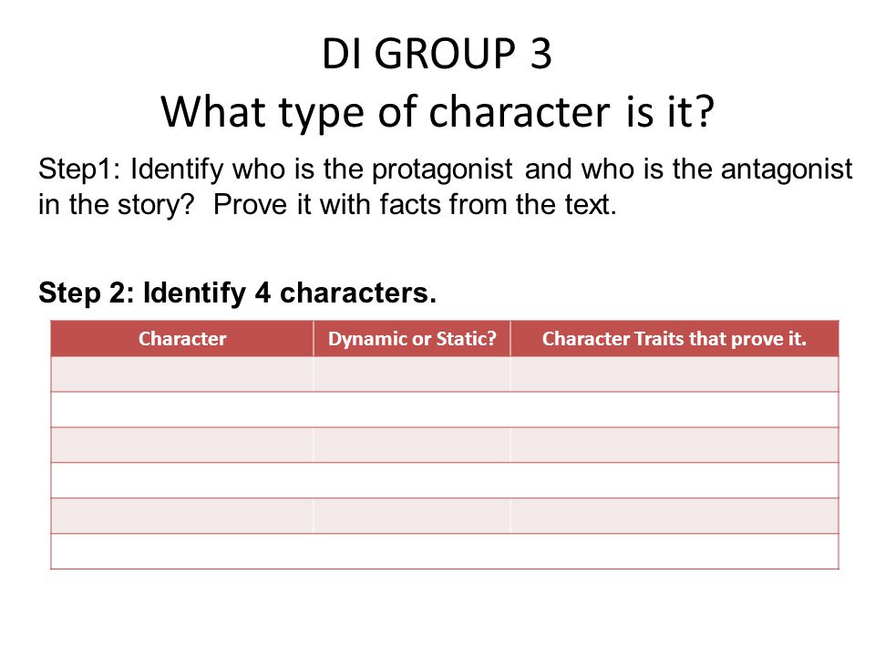 DI GROUP 3 What type of character is it