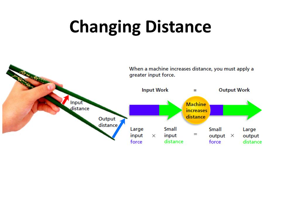 Changing Distance