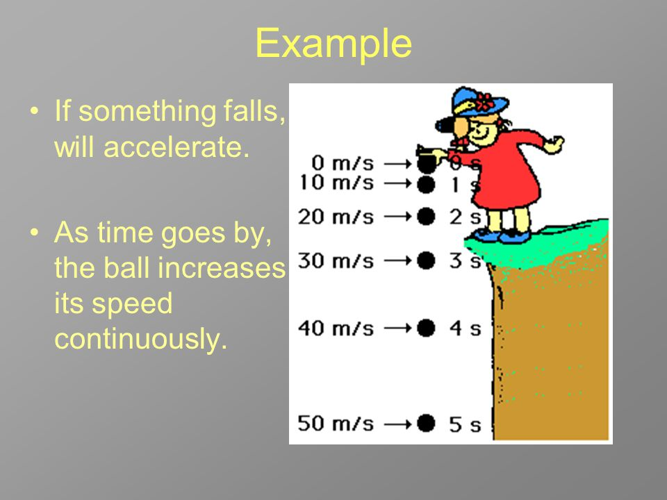 Example If something falls, it will accelerate.