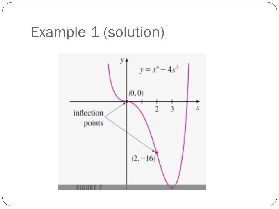 Example 1 (solution)
