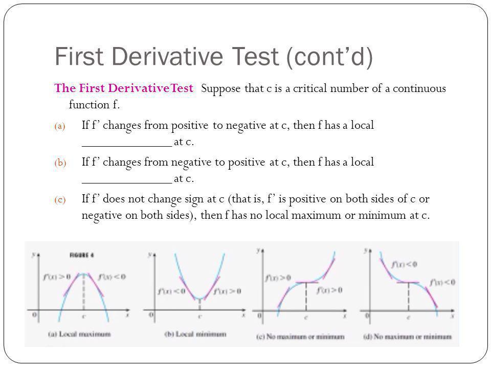 First Derivative Test (cont'd)