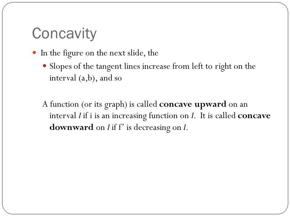 Concavity In the figure on the next slide, the