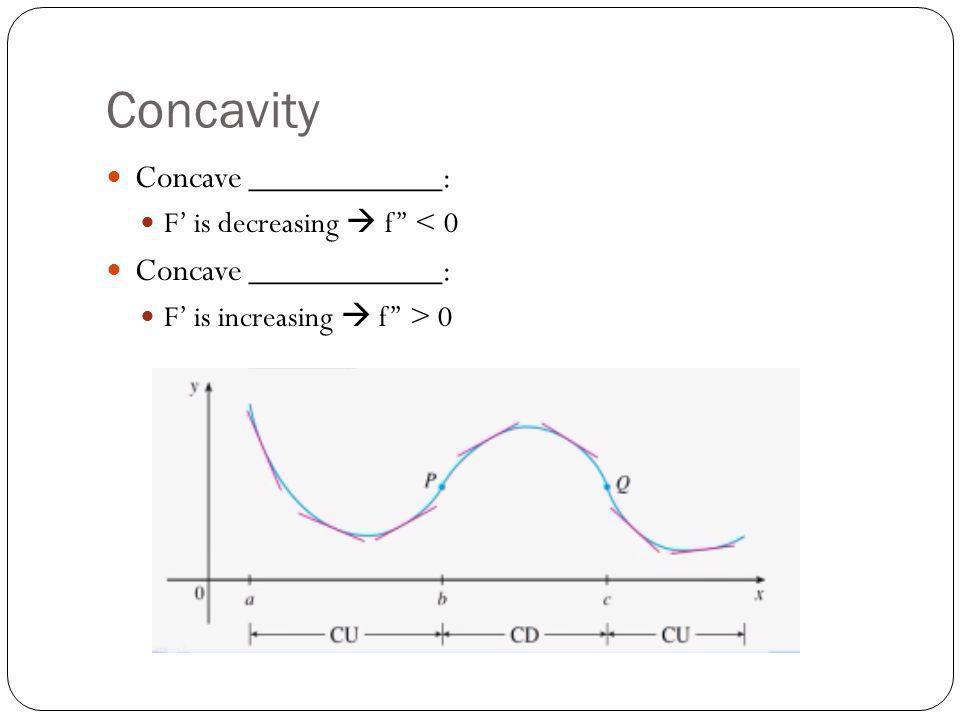 Concavity Concave ___________: F' is decreasing  f'' < 0