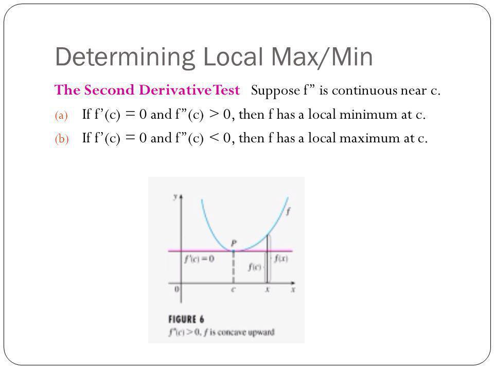 Determining Local Max/Min