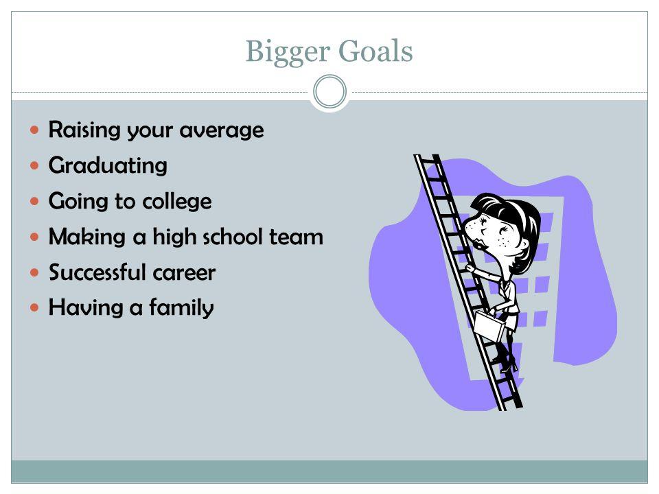 Bigger Goals Raising your average Graduating Going to college