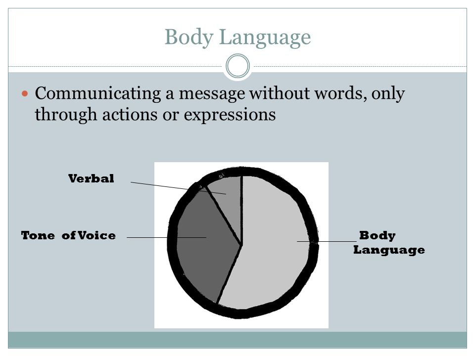 Body Language Communicating a message without words, only through actions or expressions.