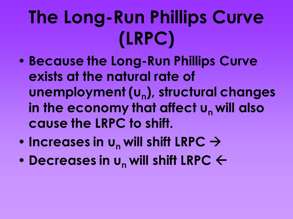 The Long-Run Phillips Curve (LRPC)