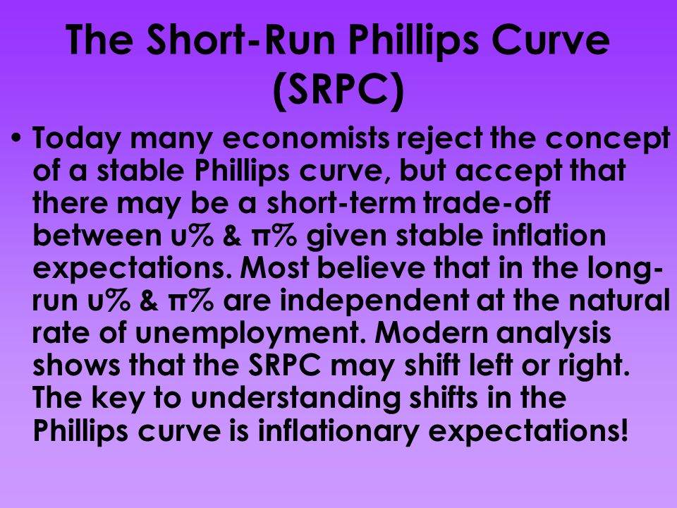 The Short-Run Phillips Curve (SRPC)