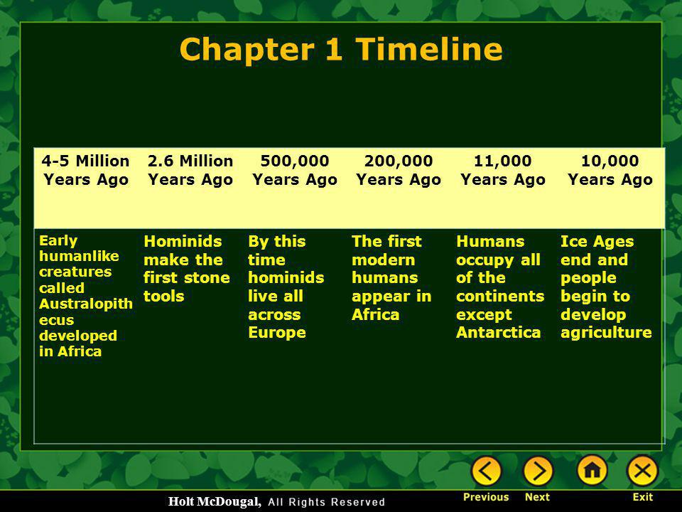 Chapter 1 Timeline 4-5 Million Years Ago 2.6 Million Years Ago