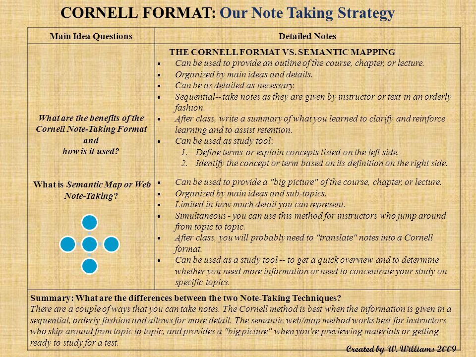 CORNELL FORMAT: Our Note Taking Strategy