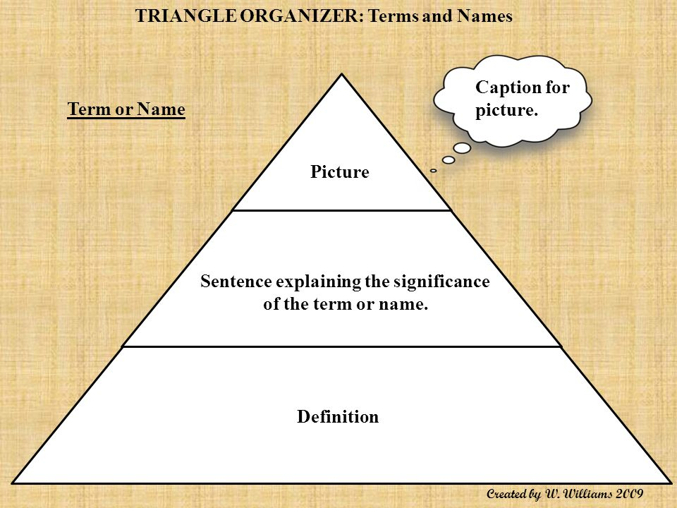 TRIANGLE ORGANIZER: Terms and Names