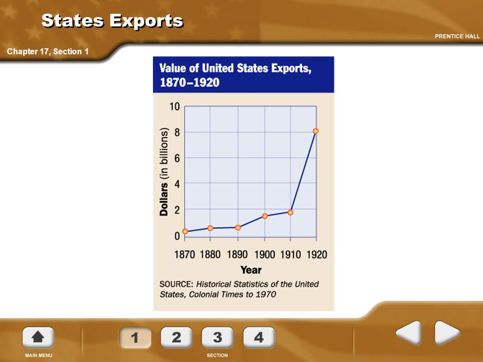 States Exports Chapter 17, Section 1