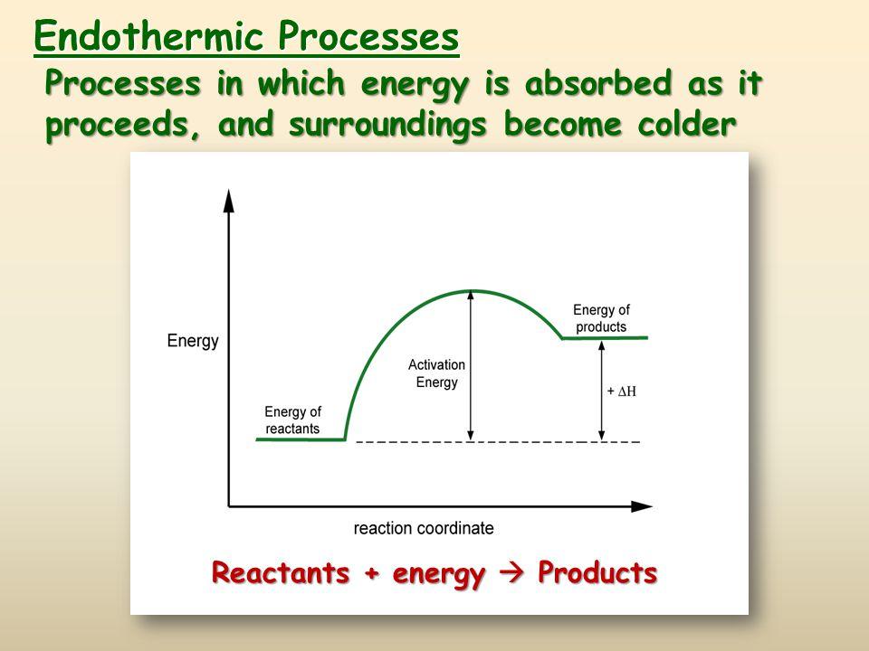 Endothermic Processes