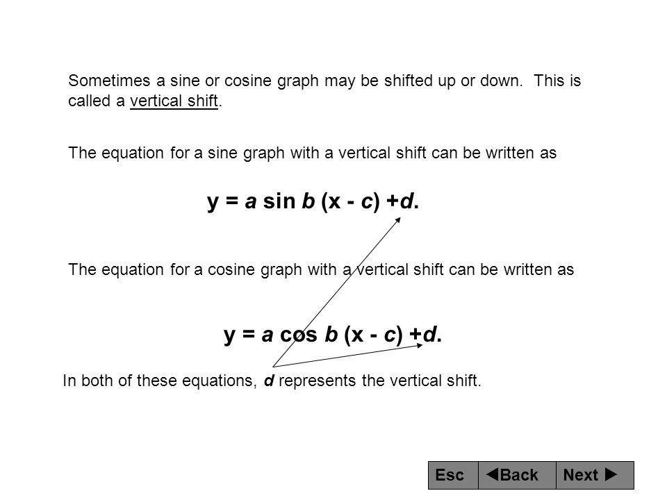 y = a sin b (x - c) +d. y = a cos b (x - c) +d.
