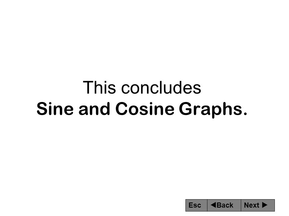 This concludes Sine and Cosine Graphs.