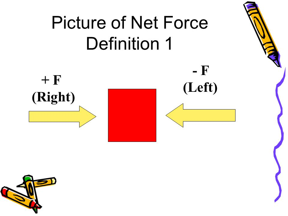 Picture of Net Force Definition 1