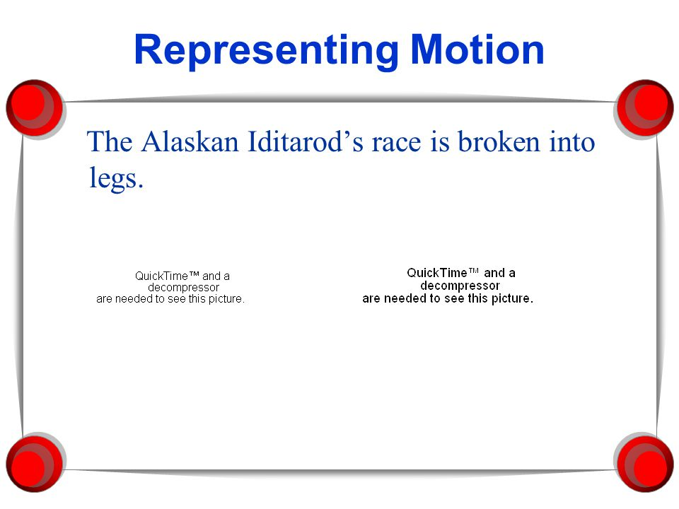 Representing Motion The Alaskan Iditarod's race is broken into legs.