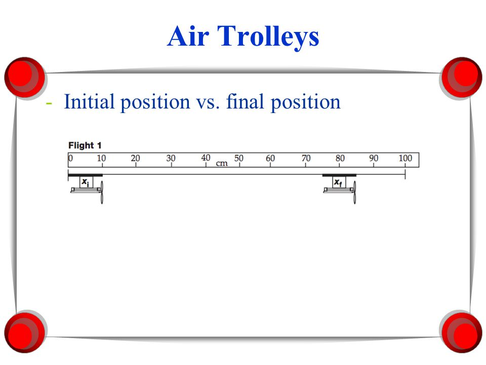 Air Trolleys Initial position vs. final position