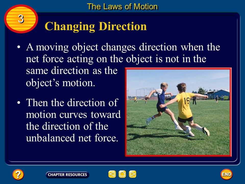 The Laws of Motion 3. Changing Direction.