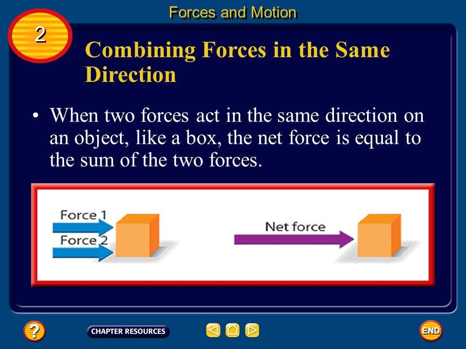 Combining Forces in the Same Direction