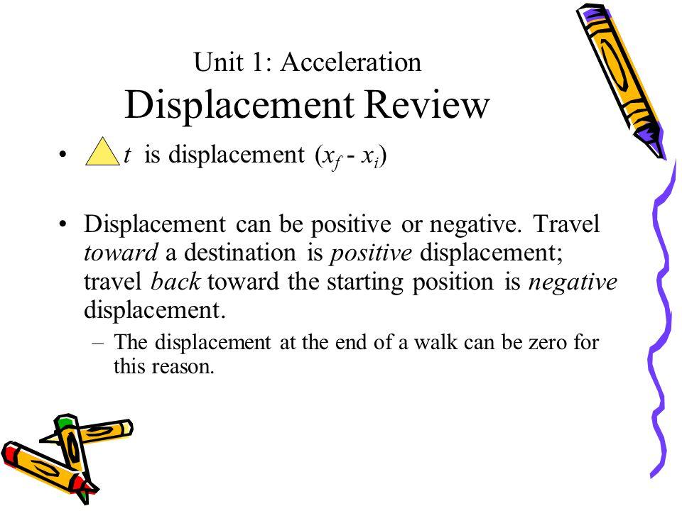 Unit 1: Acceleration Displacement Review