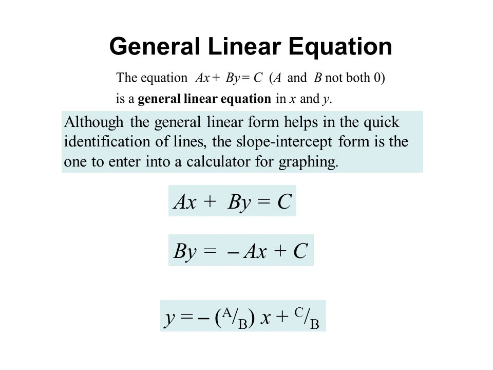 U1B L2 Reviewing Linear Functions - ppt download
