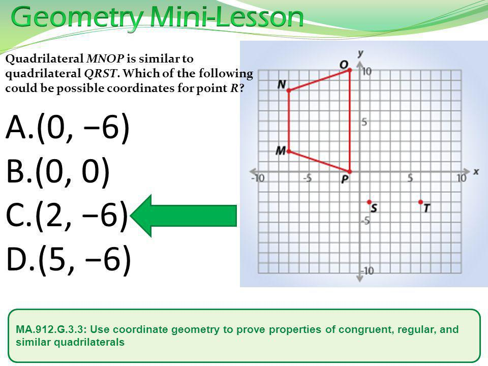 (0, −6) (0, 0) (2, −6) (5, −6) Geometry Mini-Lesson