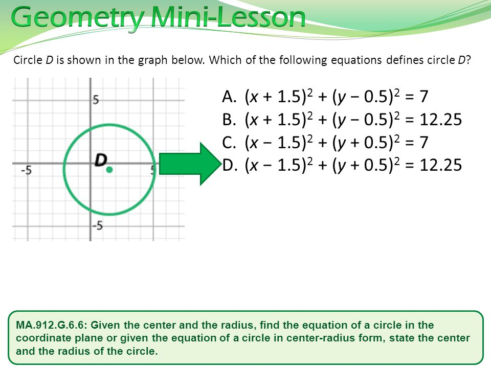 Geometry Mini-Lesson (x + 1.5)2 + (y − 0.5)2 = 7