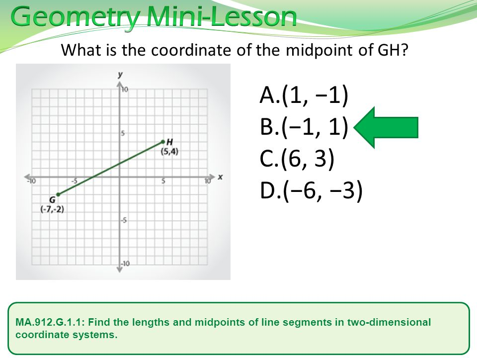 Geometry Mini-Lesson (1, −1) (−1, 1) (6, 3) (−6, −3)