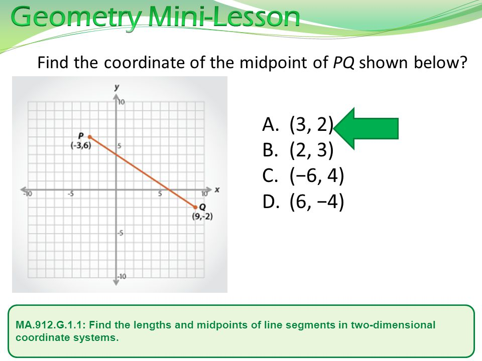 Geometry Mini-Lesson (3, 2) (2, 3) (−6, 4) (6, −4)