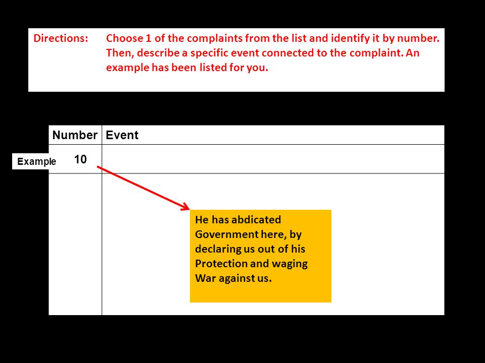 Directions: Choose 1 of the complaints from the list and identify it by number. Then, describe a specific event connected to the complaint. An example has been listed for you.