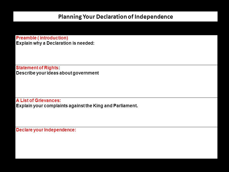 Planning Your Declaration of Independence
