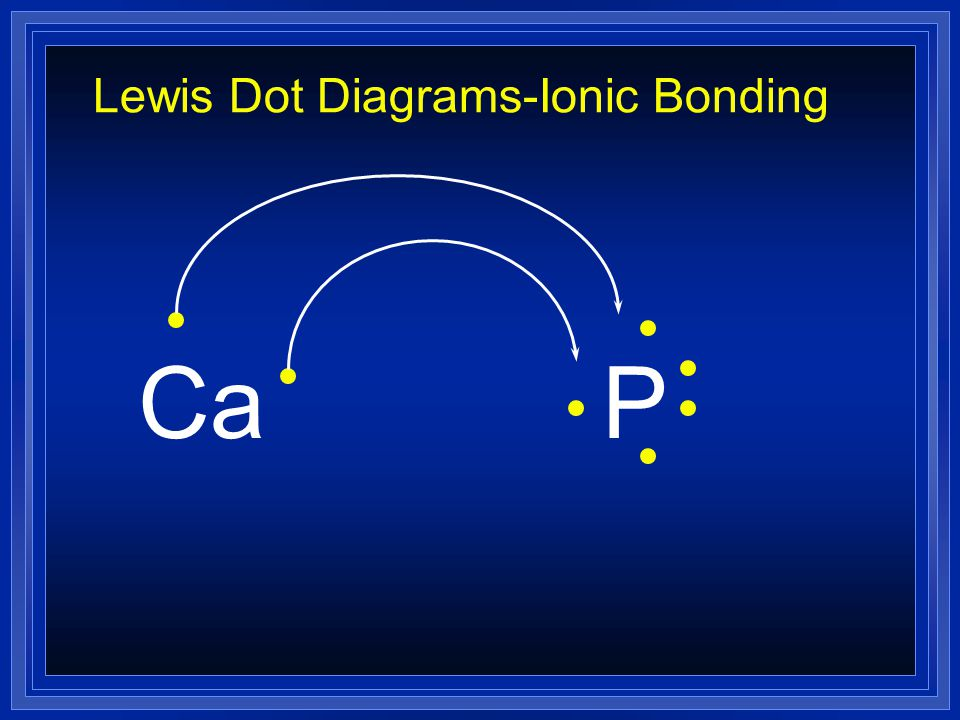Lewis Dot Diagrams-Ionic Bonding