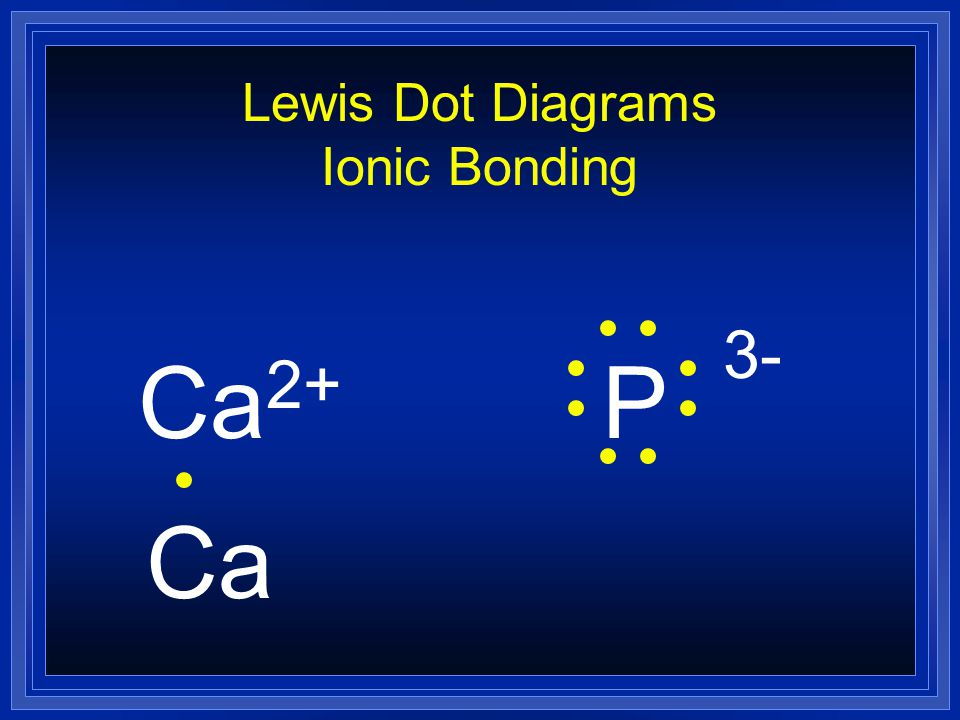 Lewis Dot Diagrams Ionic Bonding