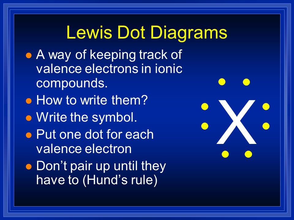 Lewis Dot Diagrams A way of keeping track of valence electrons in ionic compounds. How to write them