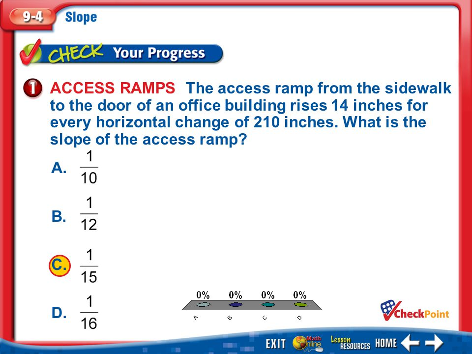 ACCESS RAMPS The access ramp from the sidewalk to the door of an office building rises 14 inches for every horizontal change of 210 inches. What is the slope of the access ramp