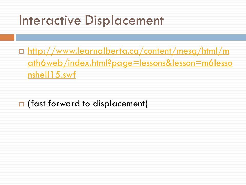 Interactive Displacement