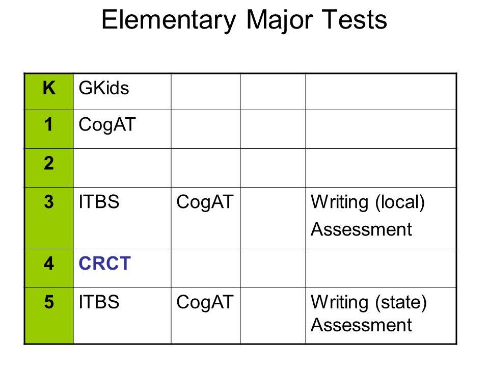 Elementary Major Tests