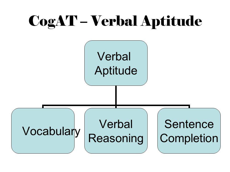 CogAT – Verbal Aptitude