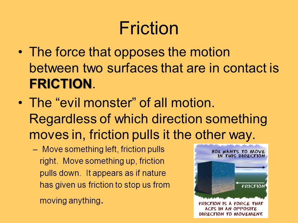 Friction The force that opposes the motion between two surfaces that are in contact is FRICTION.