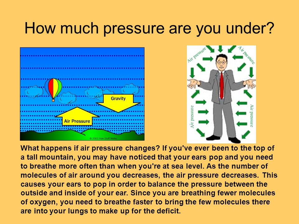 How much pressure are you under