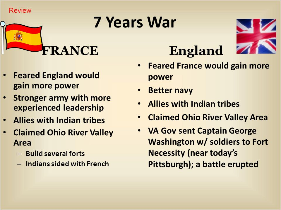 7 Years War FRANCE England Feared France would gain more power