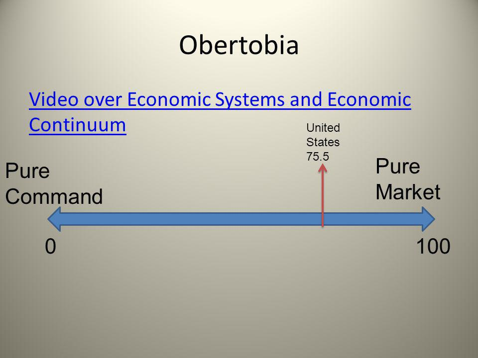 Obertobia Video over Economic Systems and Economic Continuum