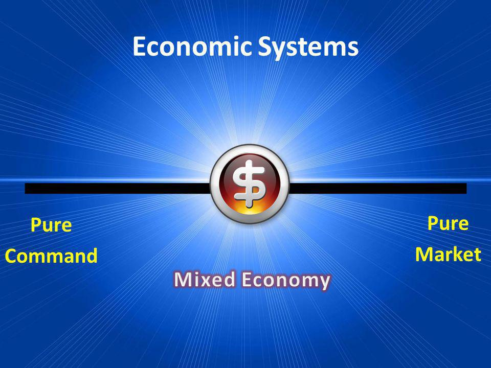 Economic Systems Pure Command Pure Market Mixed Economy