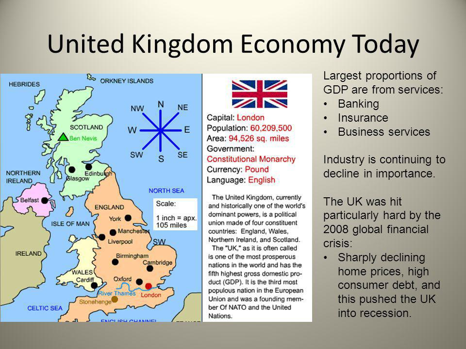 United Kingdom Economy Today